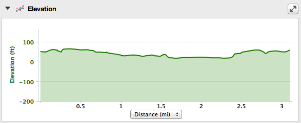 BPS race course elevation - garmin